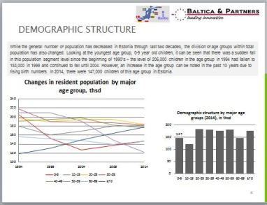 eg. market research of Baltica & Partners for B2BALTIC